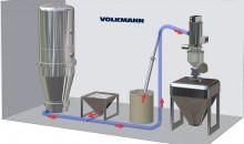 Beispielhafter Aufbau eines Vakuumfördersystems. Bilder: Volkmann