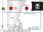 Elektronische Druckkompensation für Differenzialdosierer EPC