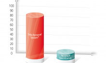Filterschlauch-Wechselsystem Smart Removal