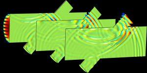 Die numerische, multiphysikalische Simulation wird beispielsweise bei der Entwicklung von Durchflussmessgeräten (hier ein Ultraschall-Laufzeitmessgerät) genutzt. Bild: Comsol