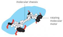 Möglich mit molekularen Maschinen: Nano-Auto mit Allrad-Antrieb. (Bild: Nobelprize.org)