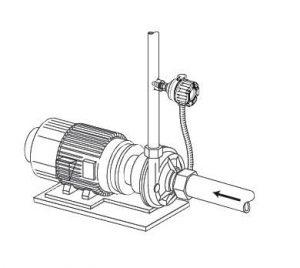 Bei der Installation an einer Pumpe sollte genügend Abstand zum Pumpengehäuse eingehalten werden, um Fehlsignale durch Turbulenzen zu vermeiden. Bild: Magnetrol