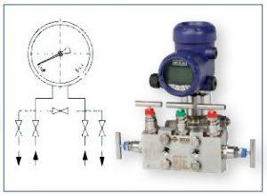 Drucktransmitter mit Fünffachventilblock. Bild: Wika
