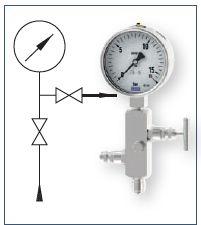 Drucktransmitter und Manometer mit Block-and-Bleed-Nadelventil. Bild: Wika
