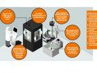 Exemplarsicher Aufbau einer OEB3-Produktionsumgebung mit einer Tablettenpresse. Bild: Fette