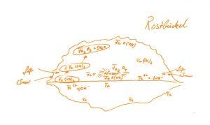 Handskizze eines Rostpustels. Bild: Hochschule Mannheim