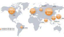 Die Kapitalinvestitionen der globalen Chemieindustrie (ohne Mittlerer Osten) haben sich im vergangenen Jahrzehnt fast vervierfacht. Bild: Grafik/Daten: Cefic