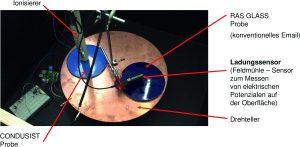 Aufbau der Messvorrichtung zum Funktionsnachweis. Bild: Thaletec
