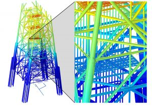 Comsol Multiphysics Version 5 3 oil_rig_in_sea_water