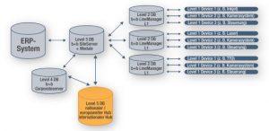 Software_Architektur 1