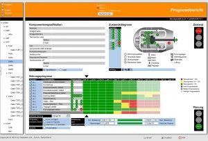 Quelle-Cassantec-AG-Demoscreenshot-deutsch_kl