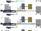 2: Schematische Darstellung des SAI-Förderprozesses von Klärschlamm mithilfe von Polymerinjektion und pneumatischer Dichtstromförderung. a) Beginn der Verdichtung einer Schlammsäule, bis b) zum Erreichen eines optimierten Kompressionslevels in der Leitung. c) Öffnen des Druckluftventils, um den Schlammpfropfen in das Silo mittels Dichtstromförderung zu unterstützen. d) Abfall des Drucks in der Förderleitung.