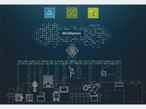 Siemens Mindsphare in Microsoft Azure