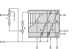 Bild 2_GEA-Dampfstrahl-Vakuumaggregat-Zeichnung