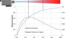 Heitronics Emissivity