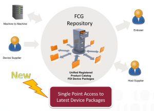 Ab 2018 will die Fieldcomm Group geprüfte FDI Device Packages über eine eigene Datenbank zum Download anbieten.