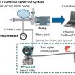 Yokogawa IA - Components of Cavitation Detection System