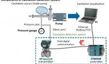 Yokogawa IA - Components of Cavitation Detection System