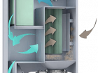 5: Das kompakte Filtersystem Quad Pulse Package QPP2 PX von Camfil APC vereint Energieeffizienz und Entstaubungsleistung.  Bild: Camfil