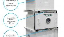 Camfil 1904pf004_camSafe_2_DE gehäuse special containment
