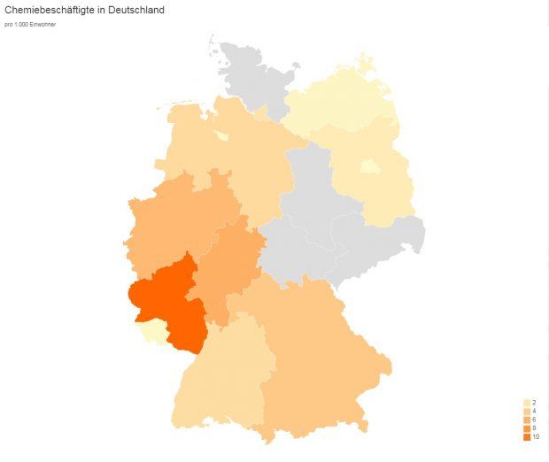 Doch bezogen auf die Beschäftigten eines Bundeslandes gibt es einen einsamen Sieger: Rheinland-Pfalz. In dem landwirtschaftlich geprägten Land dominiert der Chemieriese BASF gemeinsam mit weiteren Betrieben der chemisch-pharmazeutischen Industrie das Wirtschaftsgeschehen: Fast 12 von 1.000 Beschäftigten arbeiten hier in der Chemie. Auf den Plätzen 2 und 3 im Ranking der Chemiebeschäftigten pro 1.000 Einwohner landen Hessen (6,15) und Nordrhein-Westfalen (5,41).