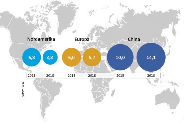 CT_7_2019_Infografik 2