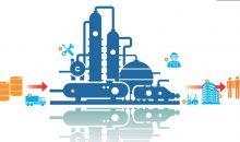 Was ist in der Chemieproduktion der Zukunft schon heute digital möglich – von der Rohstoffbeschaffung über den Produktionsprozess bis zum Endkundenservice? Bild: alekseyvanin, fotohansel, jacartoon, lapencia, Manfred Ament, Miceking, Sathaporn, Style-o-Mat – stock.adobe.com