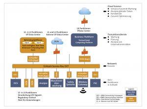 CT_2020_05_OPAF Grafik