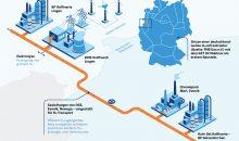 Das geplante Netz verbindet mit einer Länge von rund 130 km Erzeuger und Verbraucher in Niedersachsen und NRW. (Bild: Evonik)