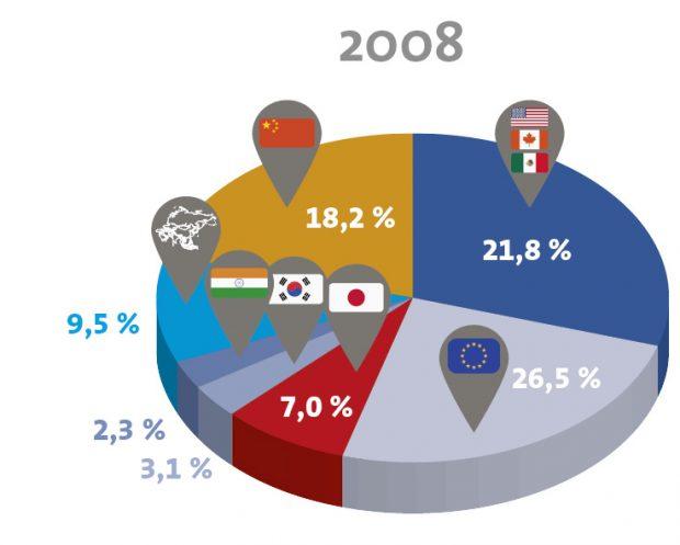 Infografiken2b