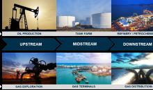 Das neue Kompetenz-Center soll Lösungen zur Wasseraufbereitung vom Upstream bis zum Downstream-Bereich bieten. (Bild: Pörner)
