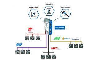 smartLink_Retrofit_Anwendung_02-2020_cmyk_300dpi
