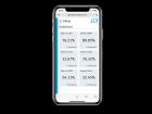 Mit Netilion Value lassen sich Füllstände auch von mehreren Messstellen schnell und übersichtlich anzeigen.