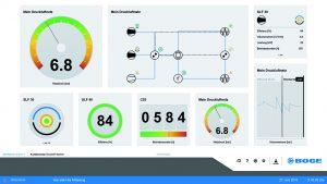 Boge Bild 2_ airtelligence provis_3_Dashboard Quelle BOGE