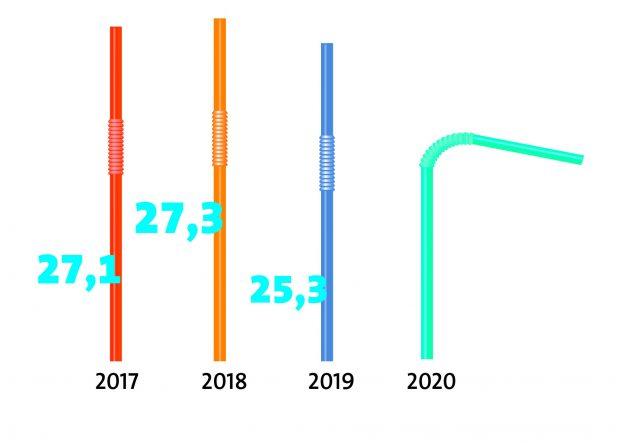 CT 2020_08_Infografik 1