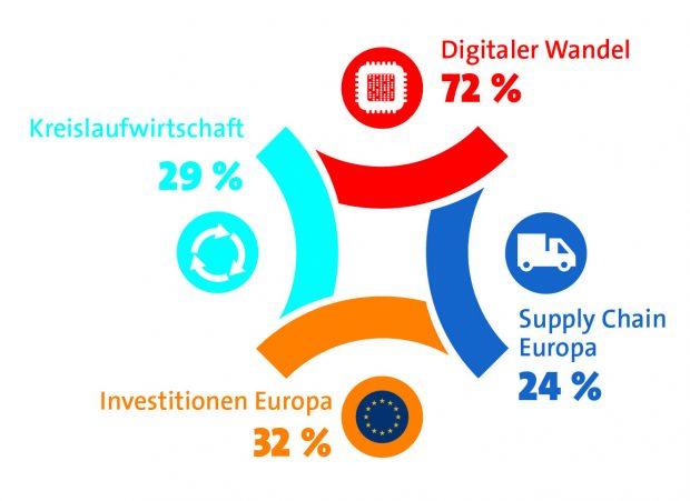 CT 2020_08_Infografik 4