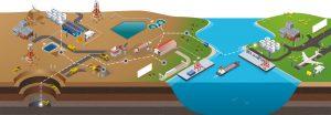 Künstliche Intelligenz soll den Bergbau effizienter, nachhaltiger und sicherer machen. (Bild: BASF)
