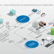 Westküste100: Grüner Wasserstoff im industriellen Maßstab. (Bild: Westküste100)